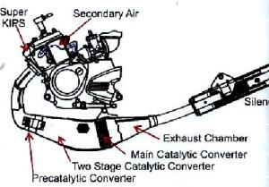 Kawasaki - Ninja 150 R L 11 Catalyc Converter Diagram