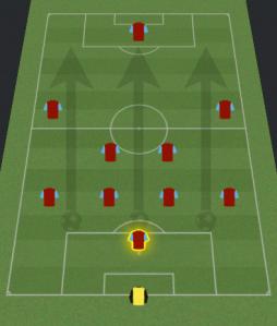 Catenaccio 1-4-2-2-1