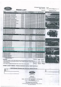 Ford Fiesta Price List