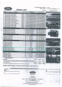 Ford Fiesta Price List