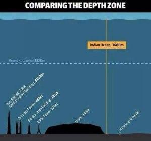 indian-ocean-info