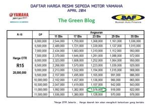 Daftar Harga Resmi Yamaha YZF R15 April 2014 Cash Dan Simulasi Kredit