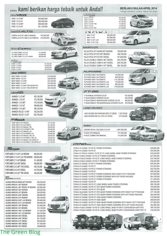 Daftar Harga Mobil Toyota Jakarta