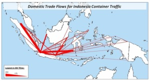 trade-flow