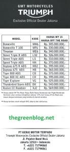 Triumph daftar harga